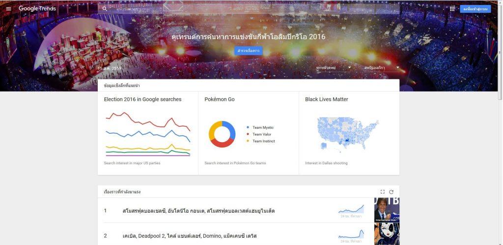 google.com.trends